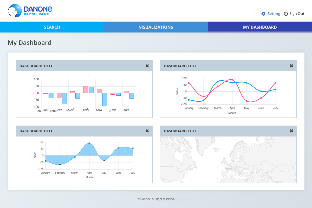 Danone |  My Dashboard